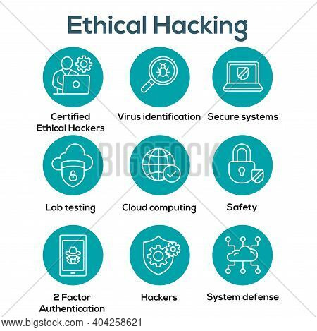 Certified Ethical Hacking - Ceh Icon Set Showing Virus, Exposing Vulnerabilities, And Hacker