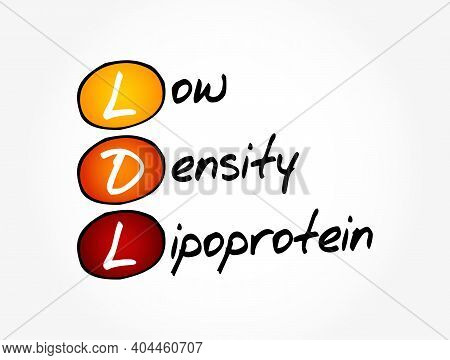 Ldl - Low-density Lipoprotein Acronym, Medical Concept Background