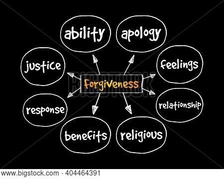 Forgiveness Mind Map, Concept For Presentations And Reports