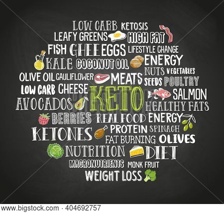 Keto Diet Word Cloud With Descriptive Words And Various Illustrated Foods. Hand Drawn On Chalkboard.