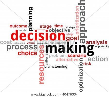 Word Cloud - Decision Making.eps