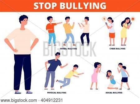 Stop Bullying. Aggressive Bully, School Conflict Harassment And Verbal Hate. Cyberbullying, Physical