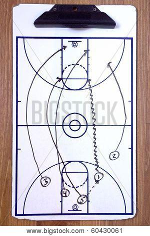 Basketball Fast Break Diagram
