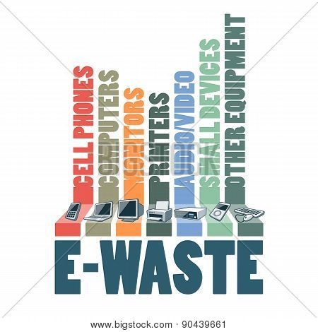 E-waste Types Infographic Concept