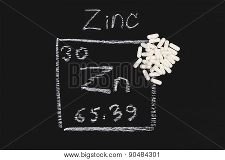Zinc capsule supplementary food periodic table nutrition vitamin poster