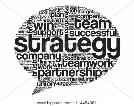 Strategy Think Bubble