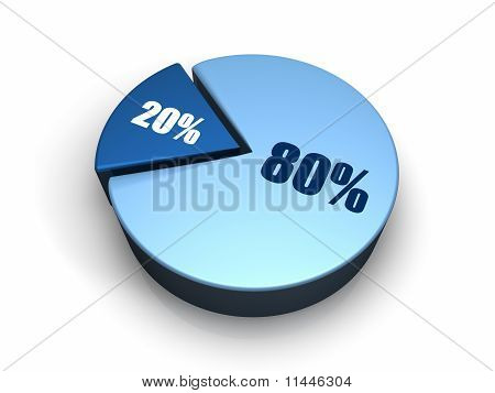 Blue Pie Chart 80 - 20 Percent