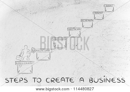 Entrepreneur Jumpying Obstacles, With Text Steps To Create A Business