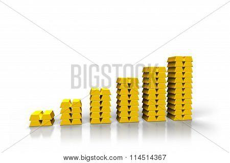 Graph Of Gold Bullion