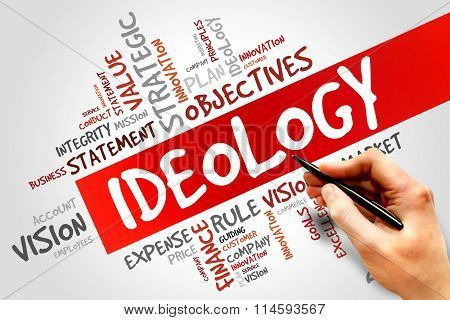 Ideology word cloud business concept, presentation background