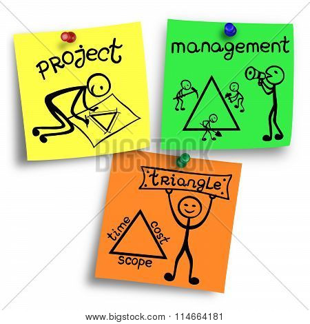 Illustration Of Project Management Triangle On A Colorful Notes.