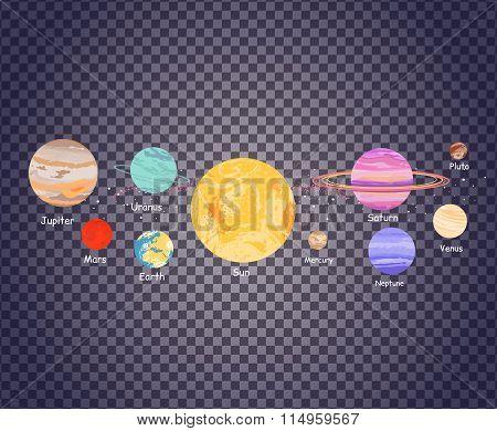 Solar System on Transparecy