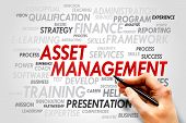 Asset Management word cloud business concept presentation background poster