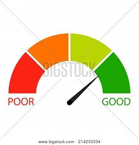 Credit rating indicator. Vector credit financial rate and level finance measurement progression illustration