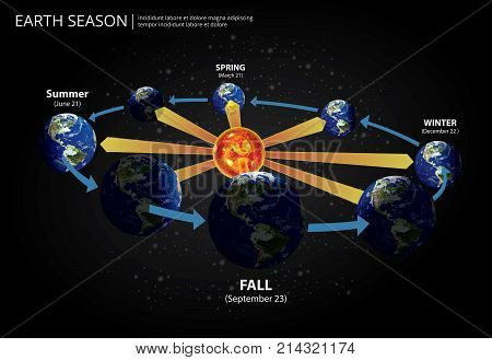 Earth Changing Season Info and Detail Vector Illustration