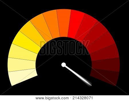A yellow to red stress gauge on a black background