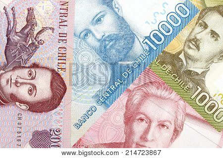 Chilean money, a background with Chilean Pesos
