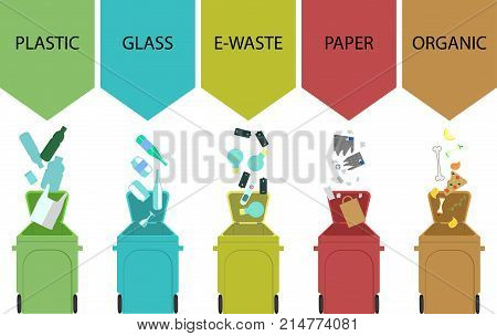 Vector waste sorting set. Illustration with trash bin and garbage icons. Waste sorting, processing and recycling of garbage. Vector waste sorting. Garbage sorting.