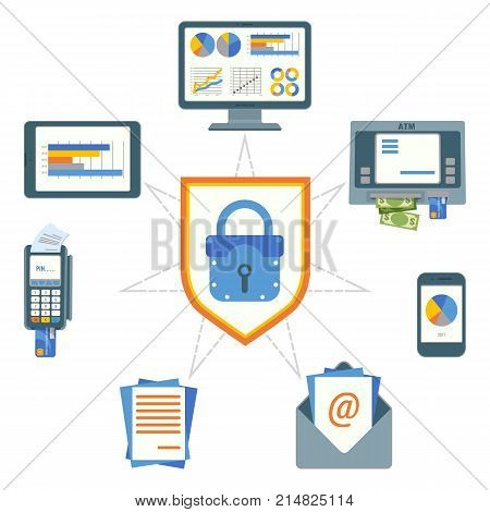Data security poster with elements, icons of blue lock in centerpiece, computer and ATM with money, phone and letter, documents and tablet vector illustration