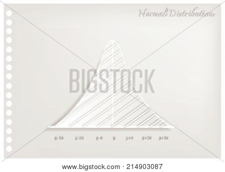 Business and Marketing Concepts, Illustration Paper Art Craft of Gaussian, Bell or Normal Distribution Diagram Used in The Natural Sciences, Social Sciences and Business.