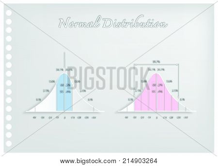 Business and Marketing Concepts, Illustration Collection Paper Art Craft of Gaussian Bell Curve Charts or Normal Distribution Curve Graphs Used in The Natural Sciences, Social Sciences and Business.