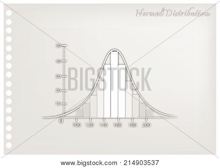 Business and Marketing Concepts, Illustration Paper Art Craft of Standard Deviation, Gaussian Bell or Normal Distribution Curve Used in The Natural Sciences, Social Sciences and Business.