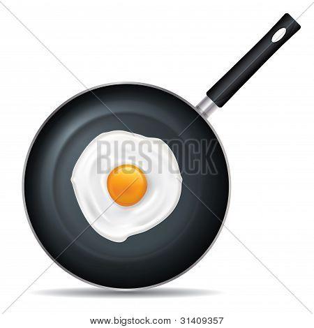 Frying Pan Set 2
