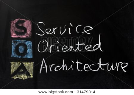 Chalk drawing - SOA service oriented architecture poster