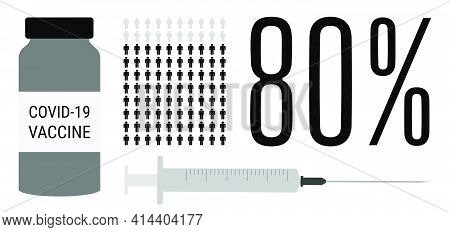 Covid-19 Vaccination Process. 80 Percent Of Vaccinated Population. Coronavirus Vaccine People Progre