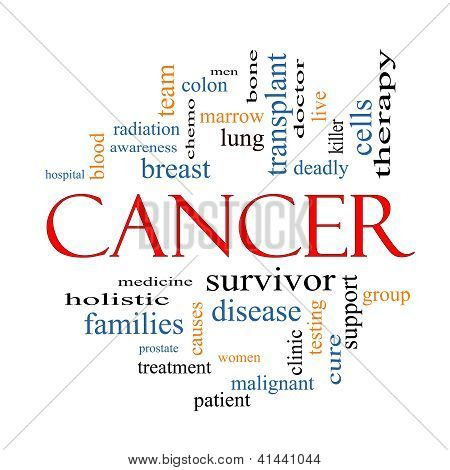 Cancer Word Cloud Concept with great terms such as disease chemo survivor patient doctor and more. poster