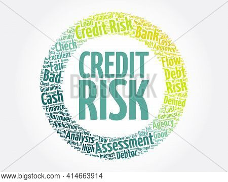 Credit Risk Word Cloud Collage, Business Concept Background