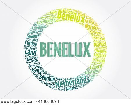 Benelux - Word Cloud Collage, Concept Background