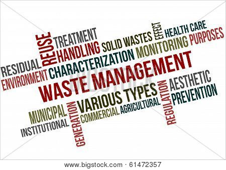 Waste Management - word cloud