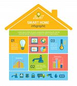 Smart home automation technology infographics utilities icons and elements with graphs and charts design layout vector illustration poster