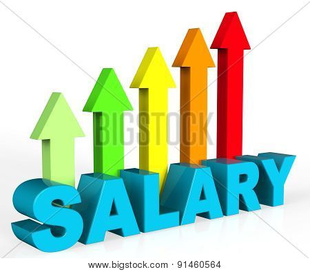 Increase Salary Indicates Position Growing And Interview