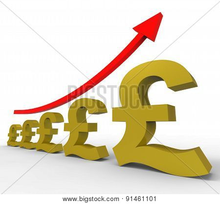 Gpp Increasing Means Costs Cost And Rising
