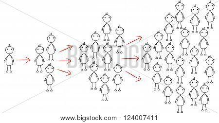 Stick figures viral marketing concept illustration design
