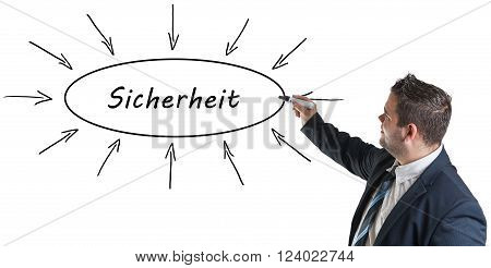 Sicherheit - german word for safety or security