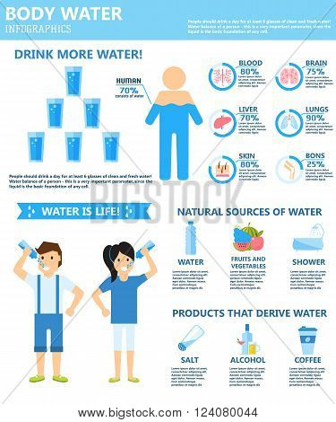 Water is life infographic idea poster liquid information and water infographic diagram banner. Water infographic statistics vector. Drink more body water infographics natural sources vector symbols.