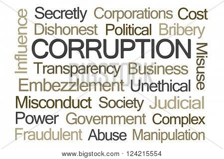 Corruption Word Cloud on White Background