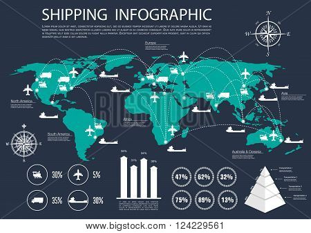 International logistics, delivery and shipping service infographics design with world map and delivery routes of road and rail, air and water transport, bar graph and diagrams of statistics information and volume per each mode of transportation