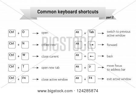 Simple infographic with common keyboard shortcuts part 2; can be printed without wasting of toner
