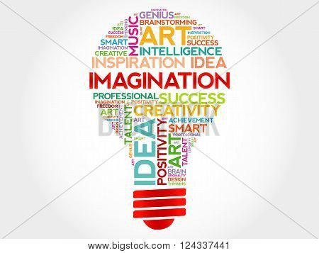 Imagination bulb word cloud concept, presentation background