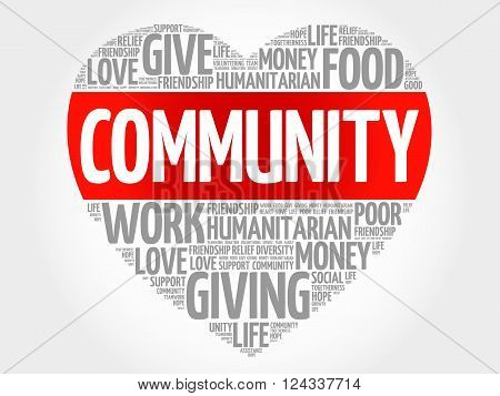 Community word cloud heart concept, presentation background