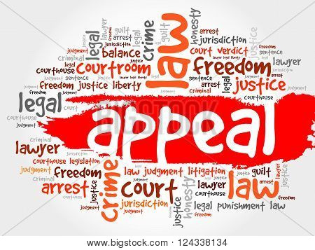 Appeal word cloud collage concept, presentation background