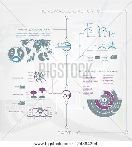 Detailed infographics Renewable or regenerative energy of wind, water