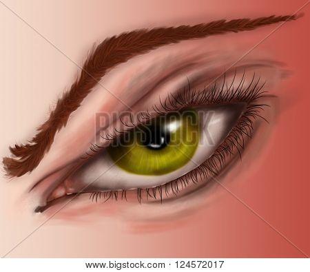 Body Eye Feelings