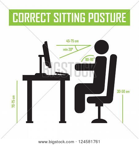 Correct sitting posture correct position of persons vector