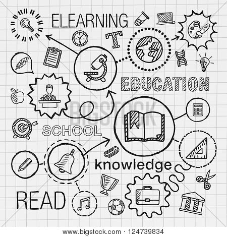 Education hand draw integrated icons set. Vector sketch infographic illustration with line connected doodle hatch pictograms on paper. elearn, network, school, college, information, knowledge concepts