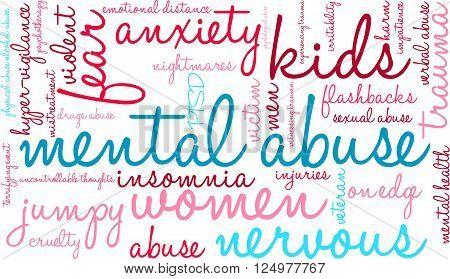 Mental Abuse Word Cloud